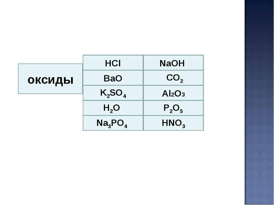 оксиды HCl BaO NaOH CO2 K2SO4 Al2O3 H2O P2O5 Na3PO4 HNO3