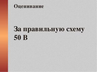 За правильную схему 50 В Оценивание