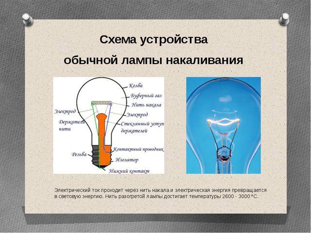 Схема устройства обычной лампы накаливания Электрический ток проходит через н...