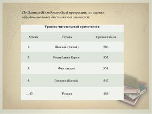 По данным Международной программы по оценке образовательных достижений учащих