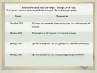 Аналитический этап (октябрь - ноябрь 2015 года) Цель этапа: Анализ проектной