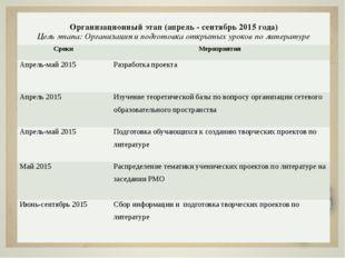 Организационный этап (апрель - сентябрь 2015 года) Цель этапа: Организация и