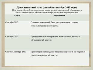 Деятельностныйэтап (сентябрь– ноябрь 2015 года) Цель этапа: Проведение откры