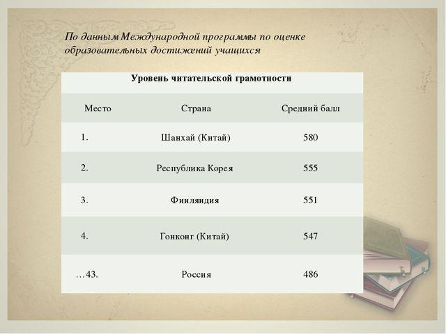 По данным Международной программы по оценке образовательных достижений учащих...