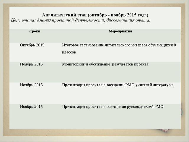 Аналитический этап (октябрь - ноябрь 2015 года) Цель этапа: Анализ проектной...