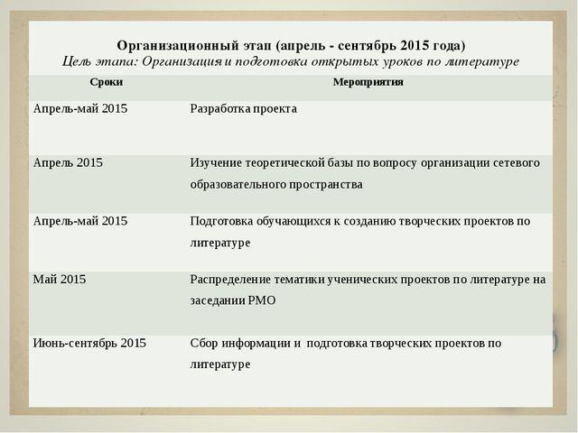 Организационный этап (апрель - сентябрь 2015 года) Цель этапа: Организация и...