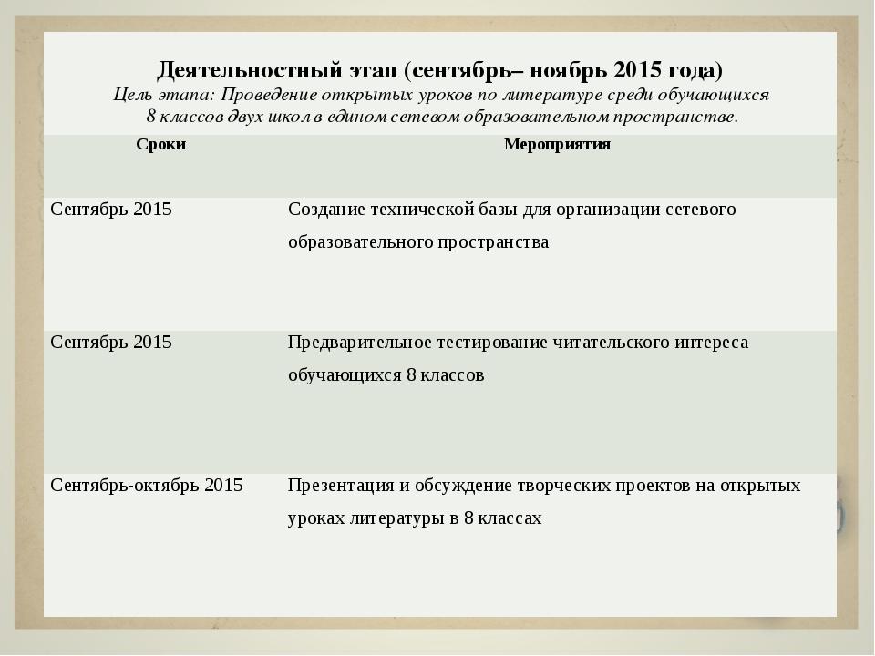 Деятельностныйэтап (сентябрь– ноябрь 2015 года) Цель этапа: Проведение откры...
