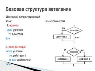 Школьный алгоритмический язык Язык блок-схем 1. если-то если условие то дейс
