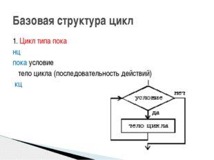 1. Цикл типа пока нц пока условие тело цикла (последовательность действий) кц