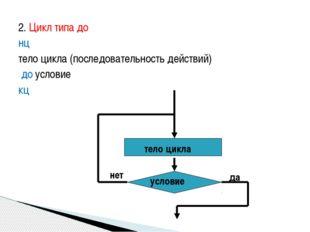 2. Цикл типа до нц тело цикла (последовательность действий) до условие кц усл