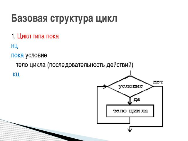 1. Цикл типа пока нц пока условие тело цикла (последовательность действий) кц...