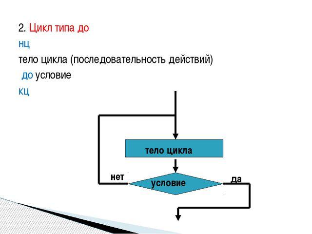 2. Цикл типа до нц тело цикла (последовательность действий) до условие кц усл...