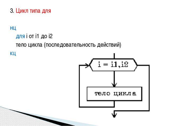 3. Цикл типа для нц для i от i1 до i2 тело цикла (последовательность действий...