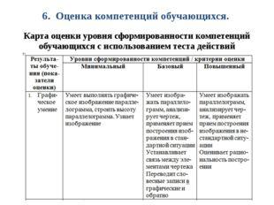6. Оценка компетенций обучающихся. Карта оценки уровня сформированности компе