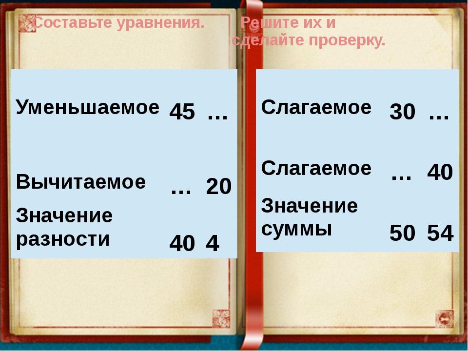 Составьте уравнения. Решите их и сделайте проверку. Слагаемое 30 … Слагаемое...