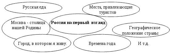 http://festival.1september.ru/articles/514681/img1.gif