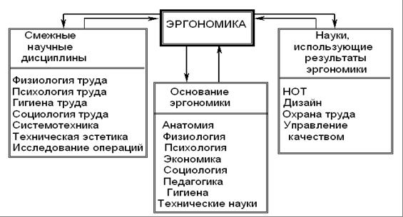 C:\Documents and Settings\Недомолкина\Мои документы\Загрузки\приказ 249 за 2013год\эргон.png