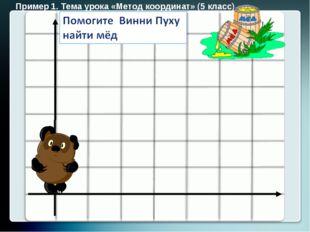 Пример 1. Тема урока «Метод координат» (5 класс)