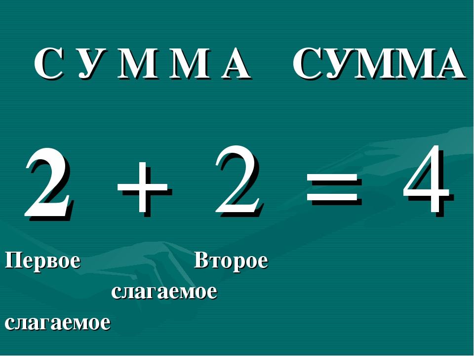 С У М М А СУММА 2+2=4 Первое Второе слагаемое слагаемое