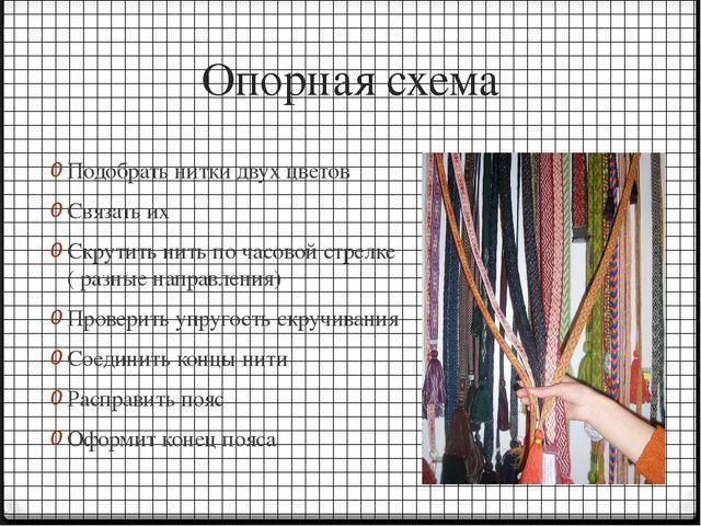 Опорная схема Подобрать нитки двух цветов Связать их Скрутить нить по часовой...