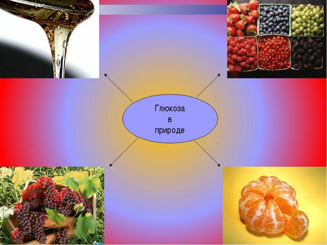 Глюкоза в природе