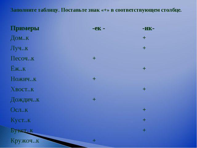 Заполните таблицу. Поставьте знак «+» в соответствующем столбце. Примеры -...
