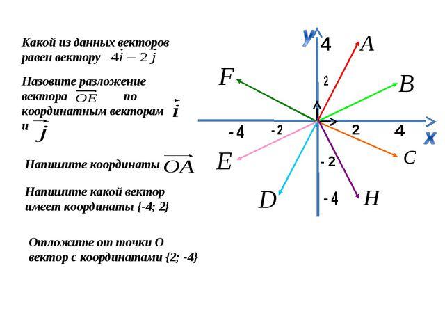 Какой из данных векторов равен вектору Назовите разложение вектора по координ...