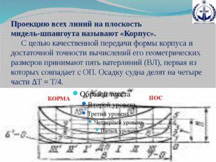 Проекцию всех линий на плоскость мидель-шпангоута называют «Корпус». С целью