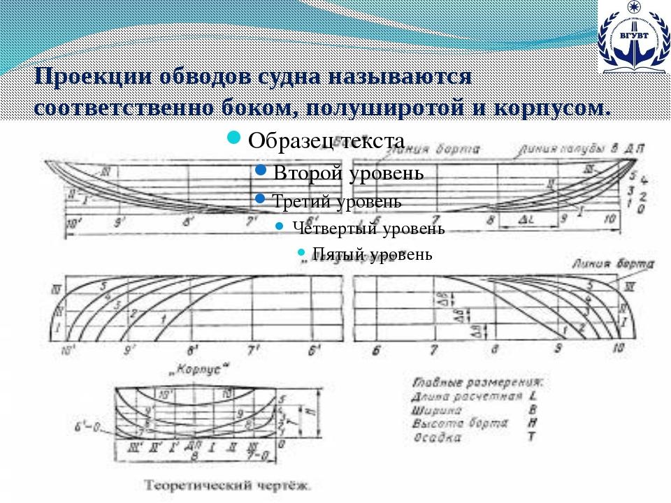 Проекции обводов судна называются соответственно боком, полуширотой и корпусом.