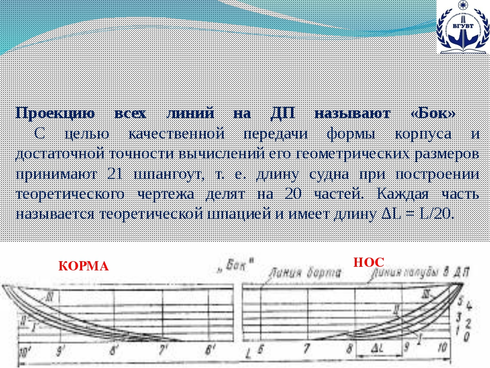 решение задач по теории и устройству судна официального дилера РИА