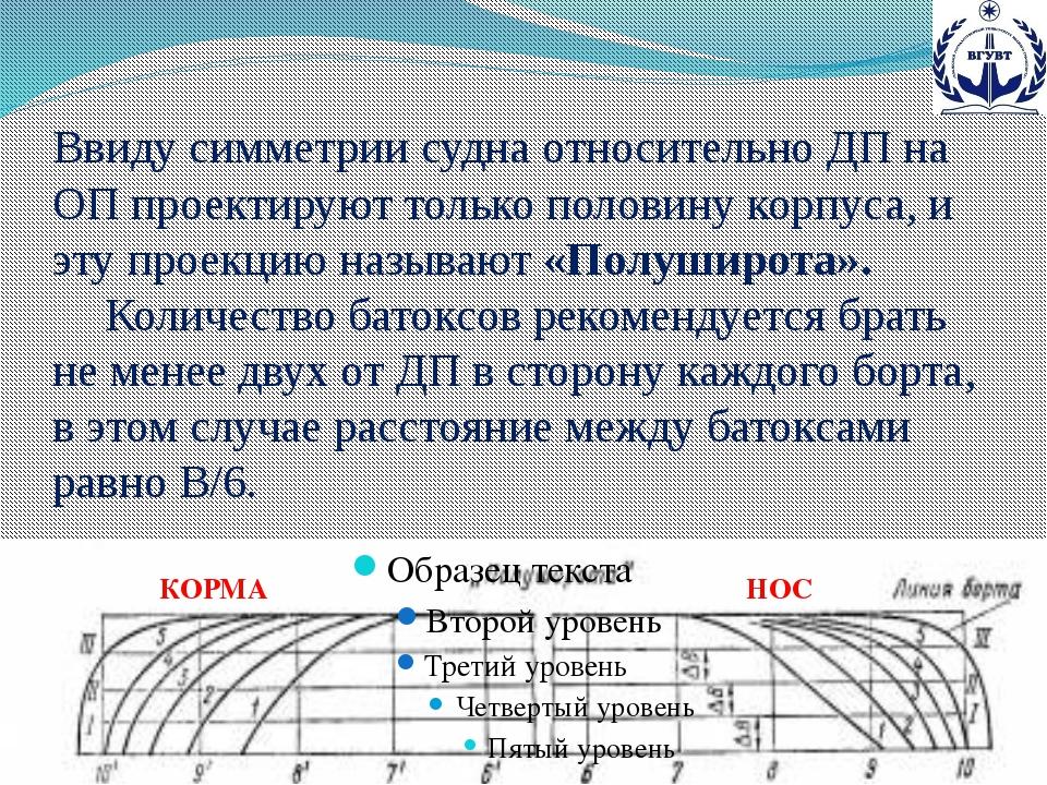 Ввиду симметрии судна относительно ДП на ОП проектируют только половину корпу...