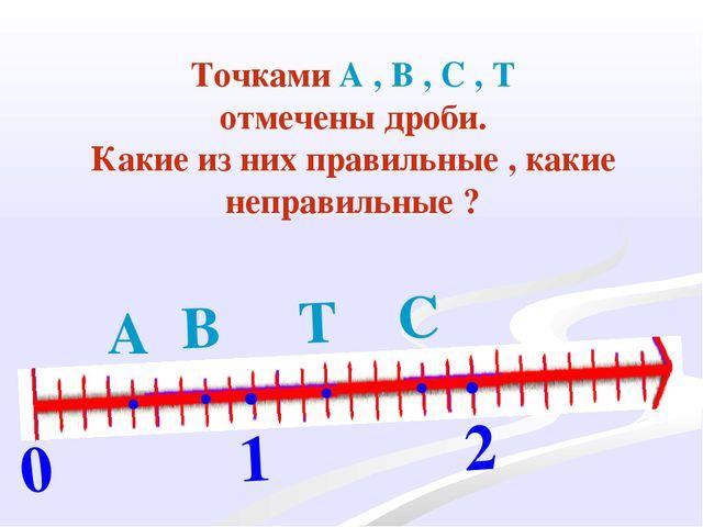 0 1 2 . . . . . . А С В Т Точками А , В , С , Т отмечены дроби. Какие из них...