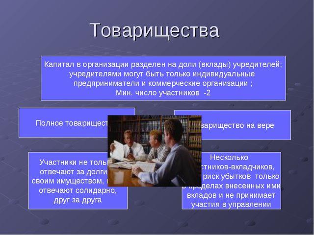 Товарищества Полное товарищество Товарищество на вере Капитал в организации р...