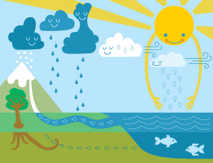 Проходной балл. круговорот воды в природе схема Поступаем вместе. Форум