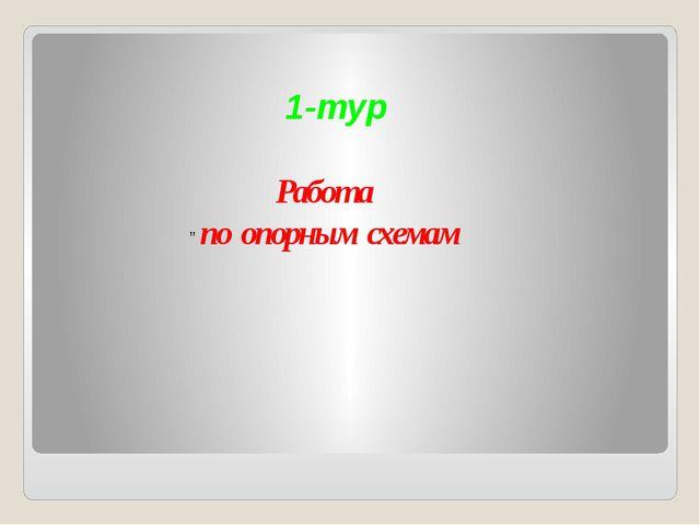 смысловые отношения между частями: - последовательность; - перечисление;...