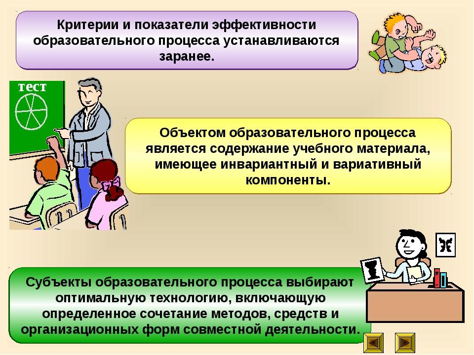 Субъекты образовательного процесса выбирают оптимальную технологию, включающу...
