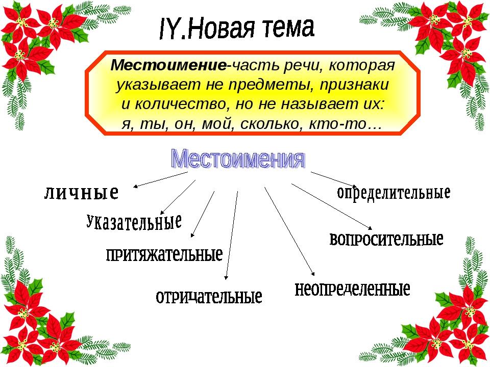 Местоимение-часть речи, которая указывает не предметы, признаки и количество,...