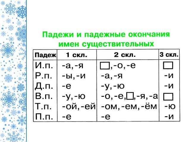 ©Коломина