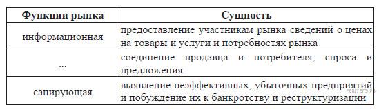http://soc.reshuege.ru/get_file?id=6685