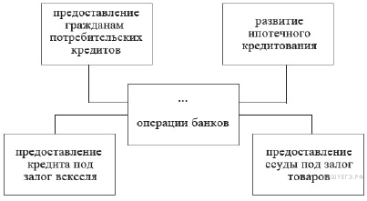 http://soc.reshuege.ru/get_file?id=7239