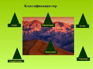 Кавказские Атлас Гималаи Кордильеры Уральские Анды Классификация гор