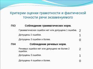 Критерии оценки грамотности и фактической точности речи экзаменуемого ГК3Соб