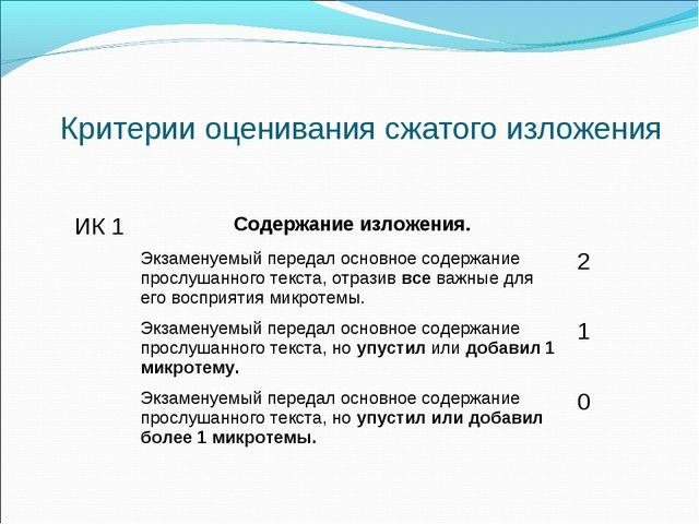 Критерии оценивания сжатого изложения ИК 1Содержание изложения. Экзаменуем...