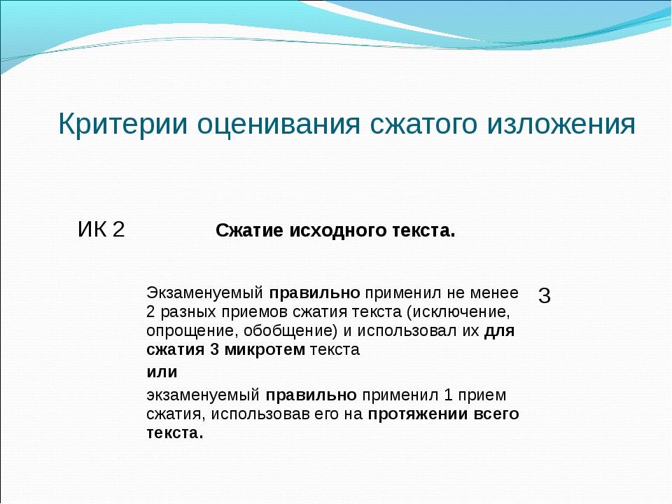 Критерии оценивания сжатого изложения ИК 2Сжатие исходного текста. Экзамен...