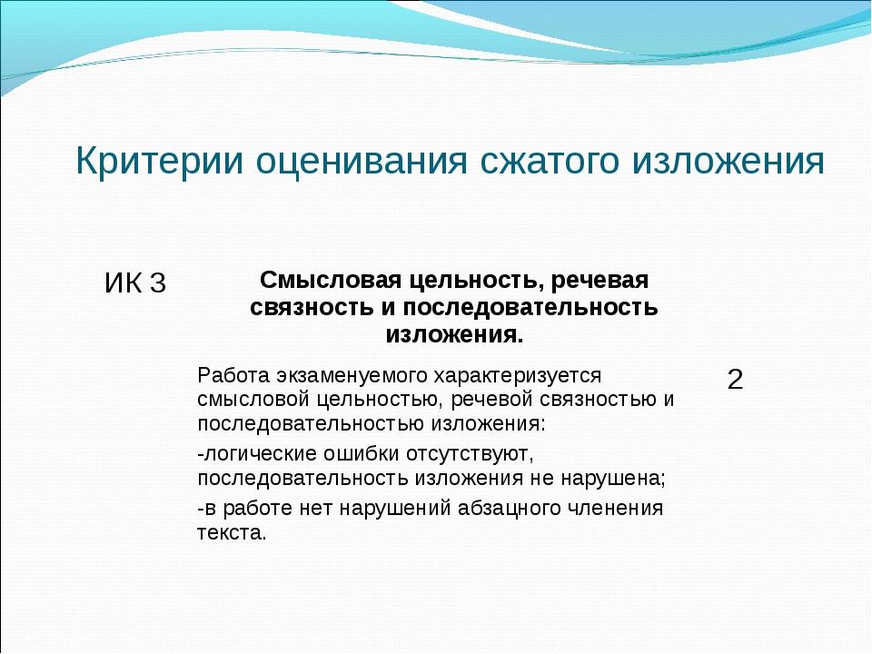 Критерии оценивания сжатого изложения ИК 3Смысловая цельность, речевая связн...