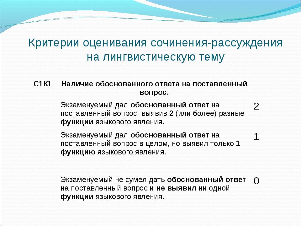 Критерии оценивания сочинения-рассуждения на лингвистическую тему С1К1Наличи...