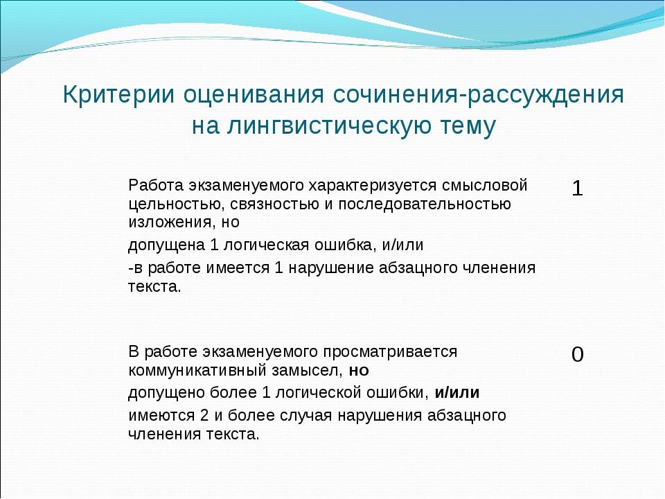 Критерии оценивания сочинения-рассуждения на лингвистическую тему Работа экз...