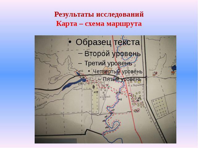 Результаты исследований Карта – схема маршрута