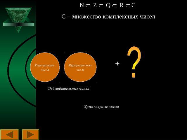 Комплексные числа N  Z  Q  R  C C – множество комплексных чисел