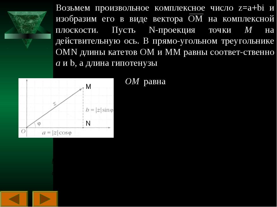 М N Возьмем произвольное комплексное число z=a+bi и изобразим его в виде век...